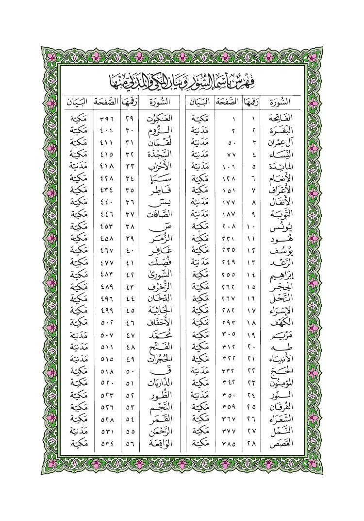 112. سورة الاخلاص - Al-lkhlas مصورة من المصحف الشريف 0622